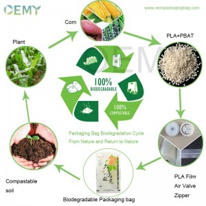 biodegradable rice bags